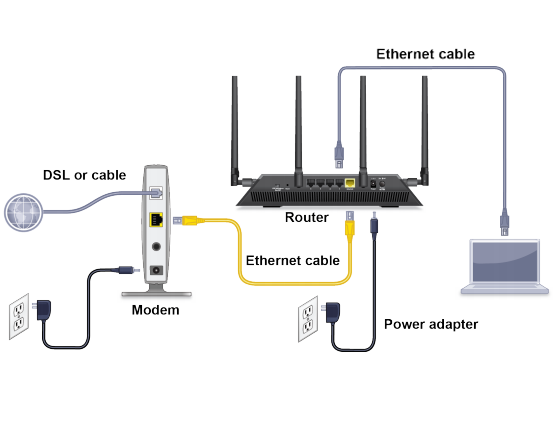 Netgear AC1750 R6400 Router Troubleshooting